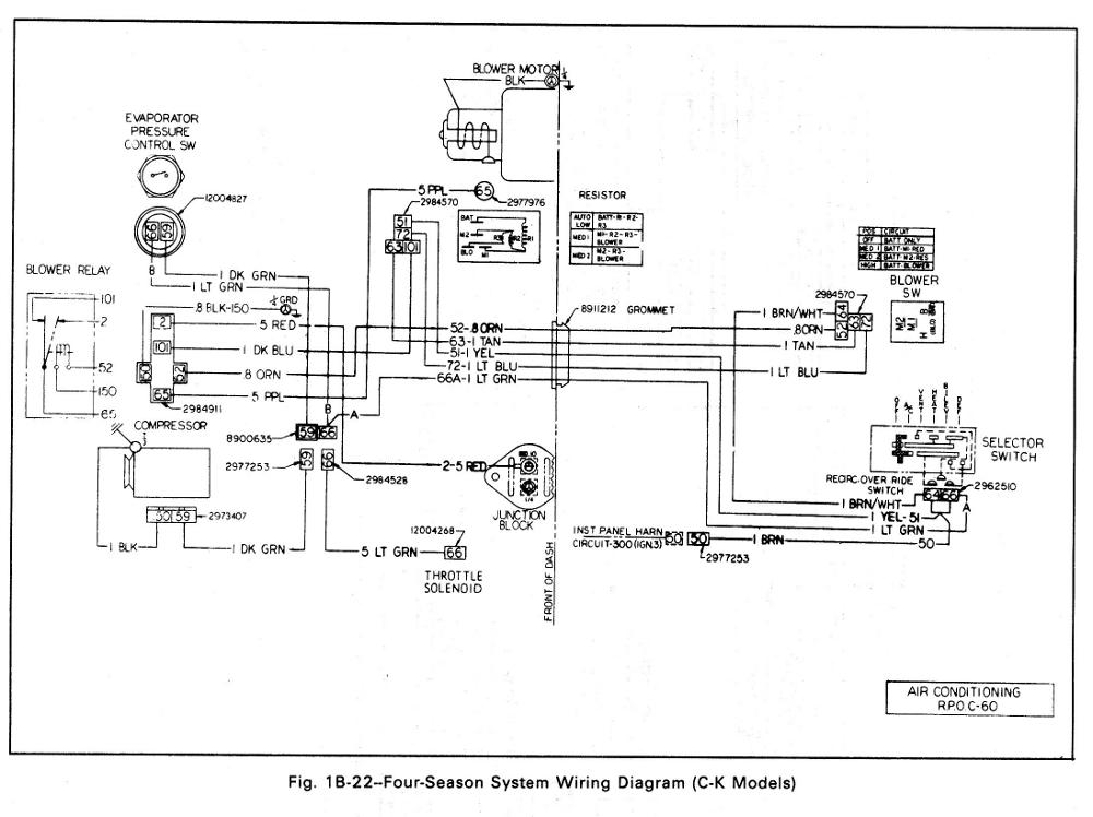 automotive air conditioning wiring diagram 1998 gmc yukon air conditioning wiring diagram what an ac compressor cycle on and off? - el camino ... #4
