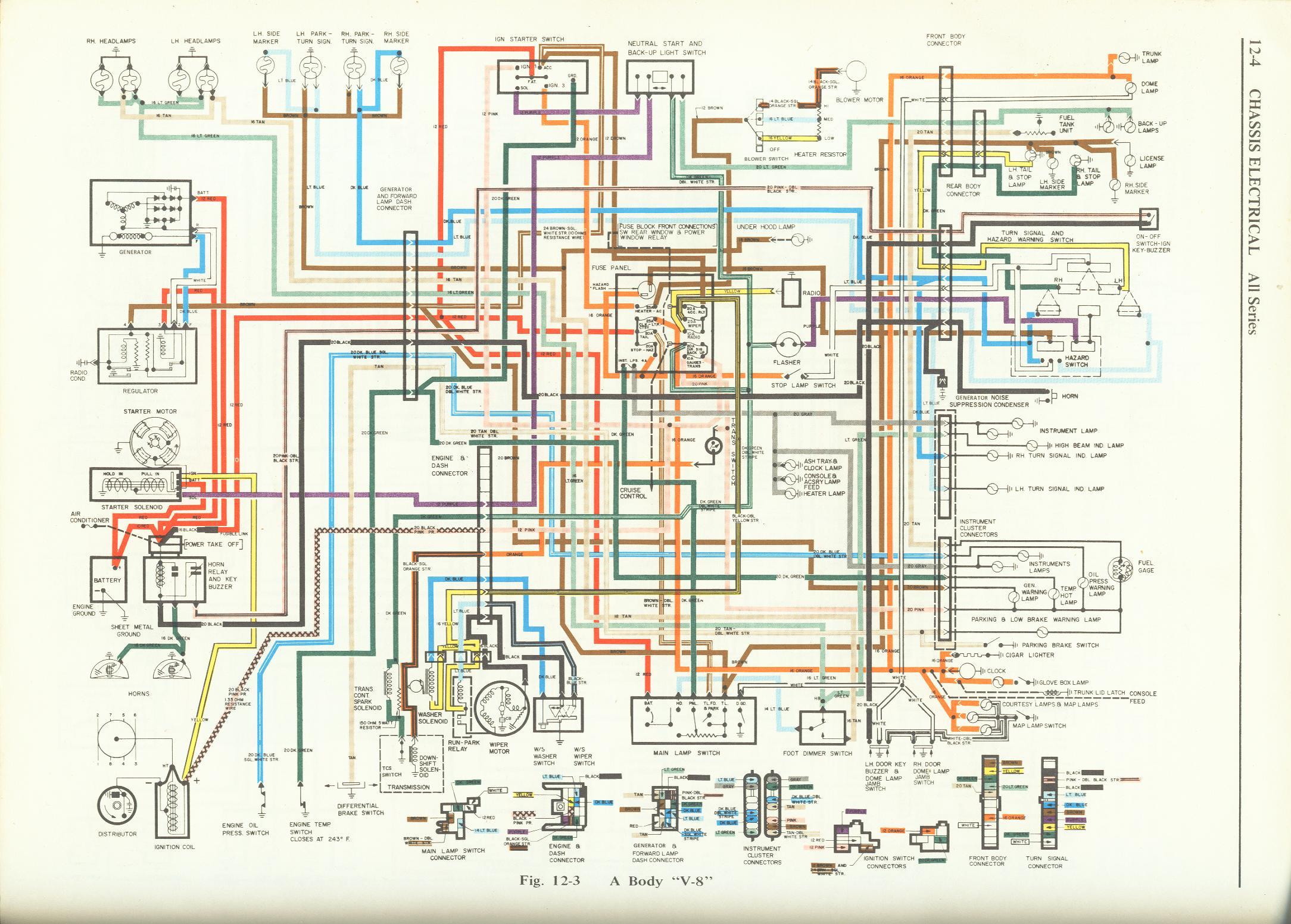 1976 Cutlass Wiring Diagram - Diagram Design Sources component-peace -  component-peace.nius-icbosa.itdiagram database - nius-icbosa.it