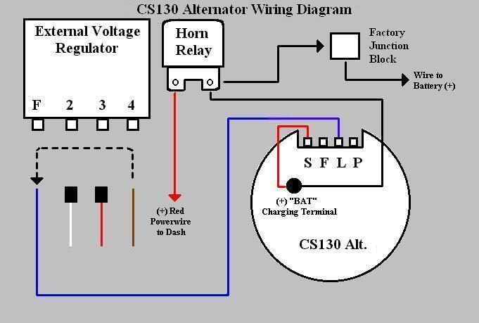 Correct wiring of CS130 alternator | El Camino Central ForumEl Camino Central