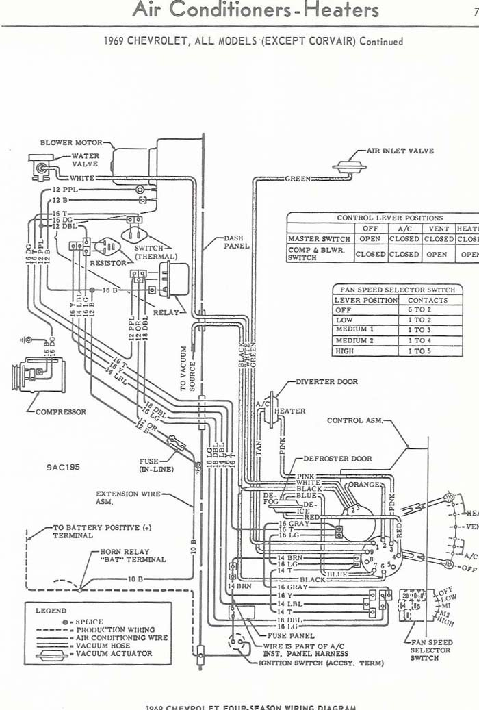 1969 A/C wiring diagram | El Camino Central Forum  El Camino Central Forum